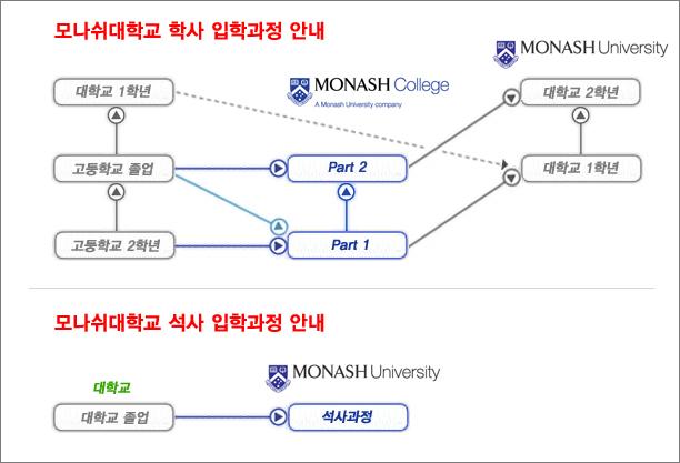 monash_pro.jpg